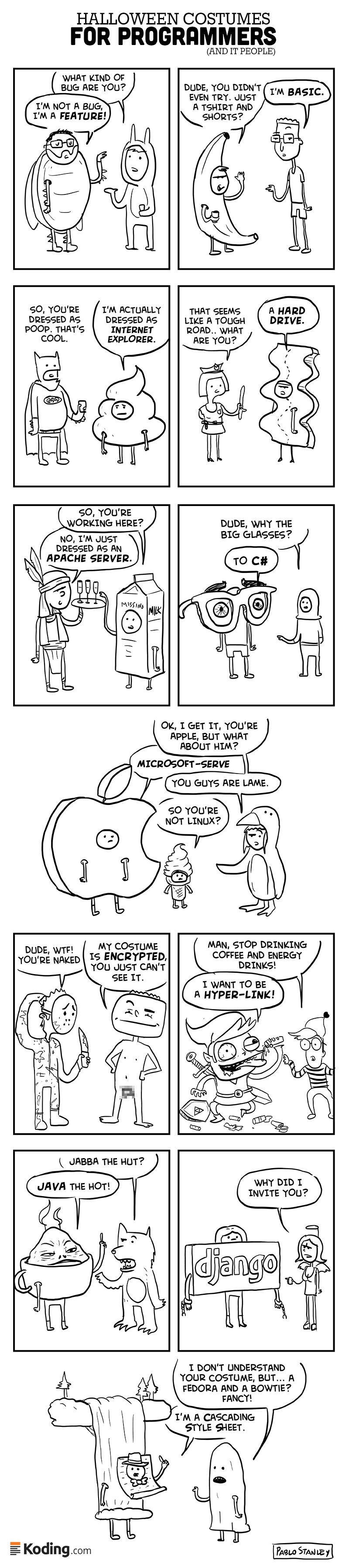 halloween Costumes For Programmers